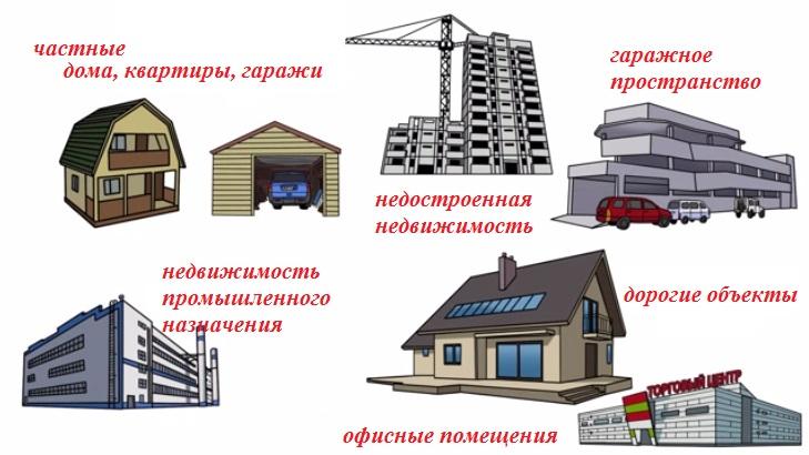 виды недвижимости облагаемые налогом